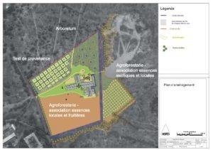 Plan d'aménagement du périmètre agroforestier de l'ERAIFT